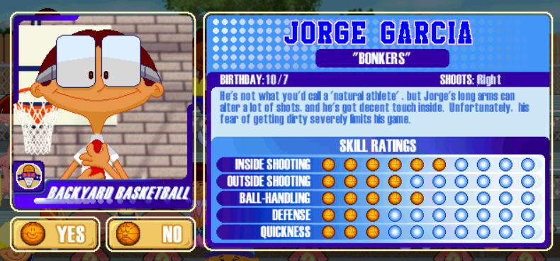 Backyard Baseball Players ranked: the 29 best players from the backyard sports series – new arena